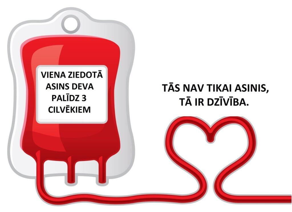 Asins donoru zināšanai