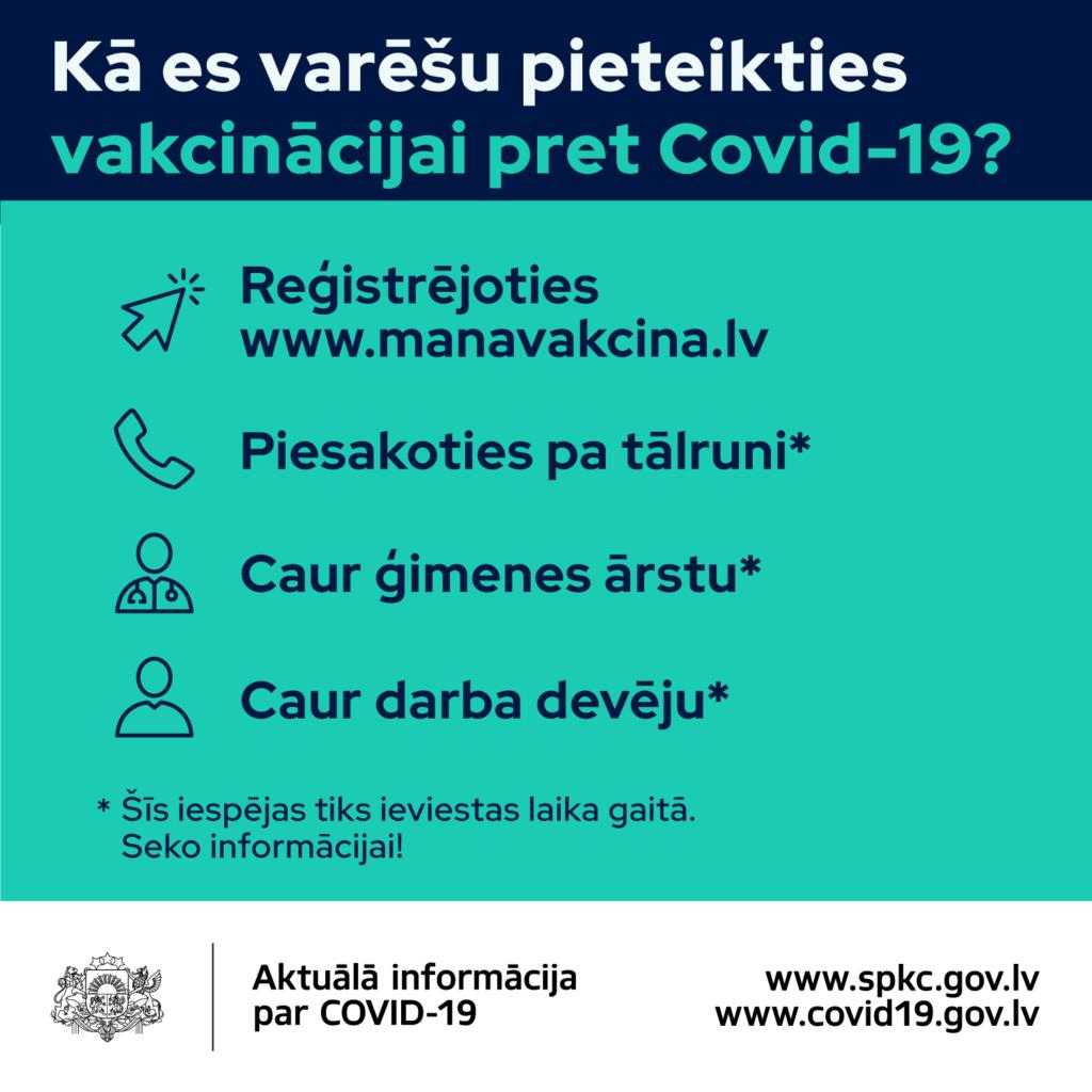 Piektdien darbību uzsāk vakcīnas pret Covid-19 agrīnās pieteikšanās vietne www.manavakcina.lv